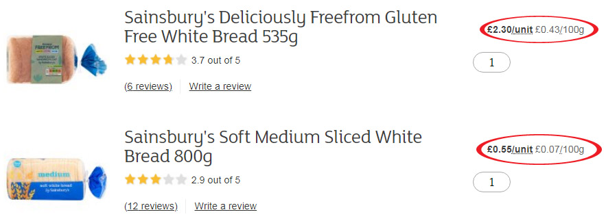 gluten free bread price difference